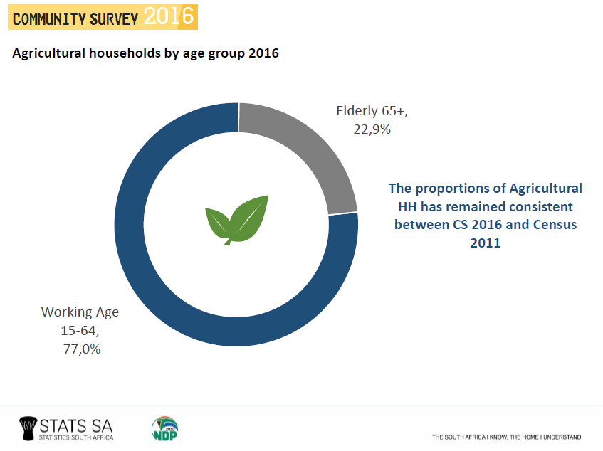 Land reform | South African Government
